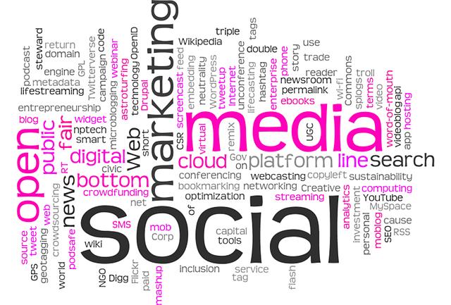 Skuteczny komunikacja marketingowa i reklama w Internecie.